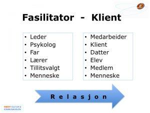 fasilitator-klient